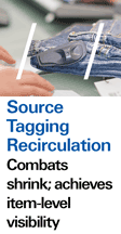 Cover of Source Tagging Recirculation