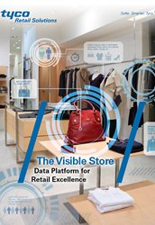 Visible Store WP