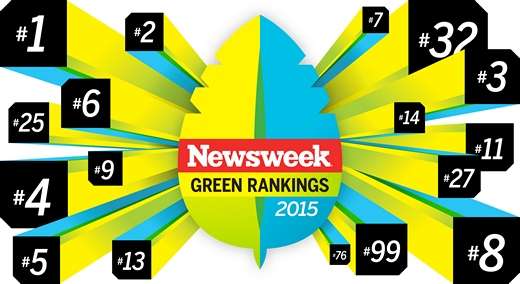 Newsweek Green Rankings 2015
