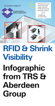 Infographic: RFID & Shrink Visibility
